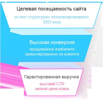 разработка сайтов воронеж